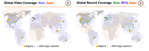 Global Video and Recording Coverage, September 2014