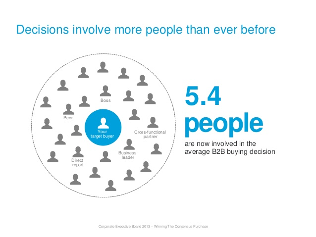 the-insight-selling-era-live-webcast-with-linkedin-ceb-4-638