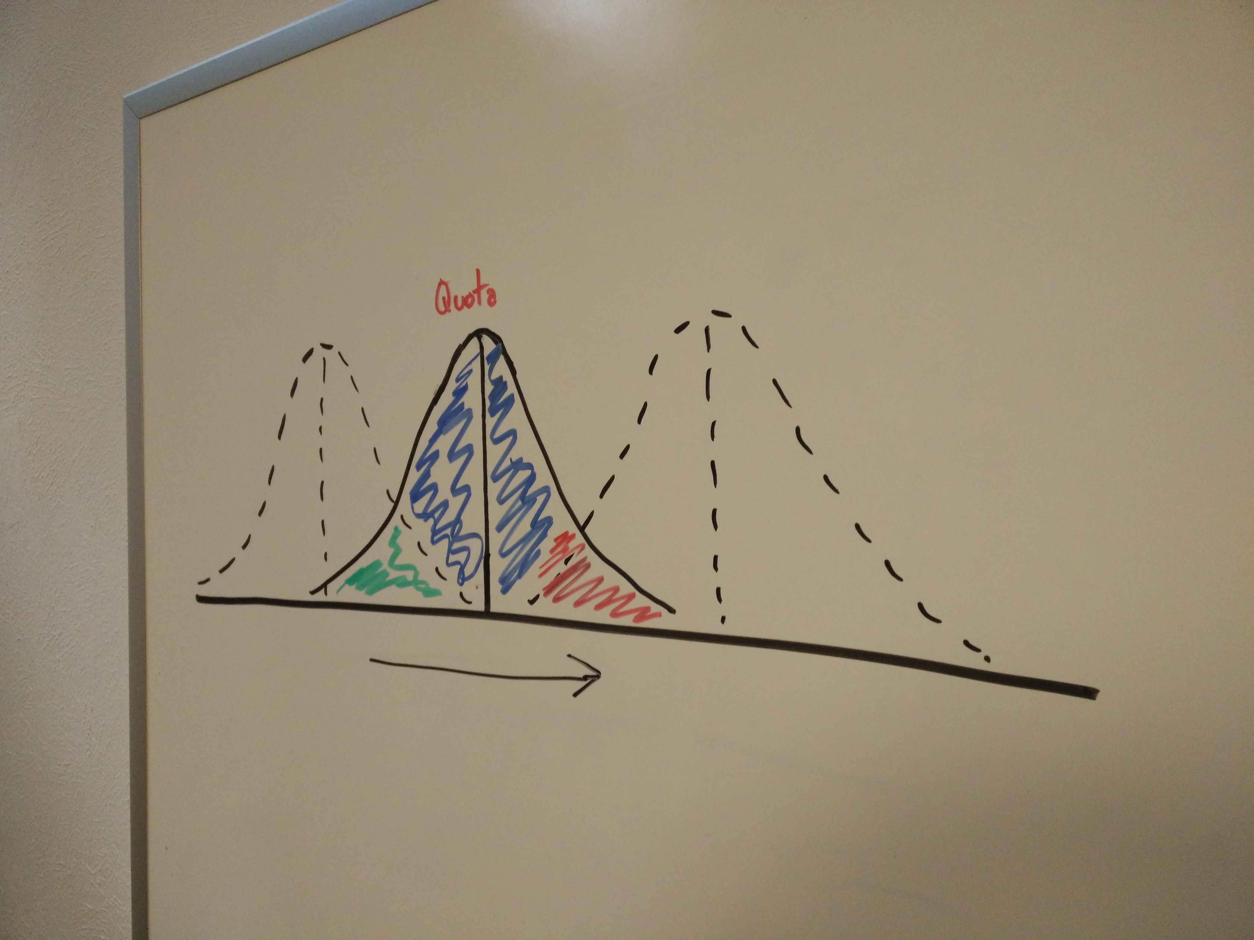 Performance_Curve